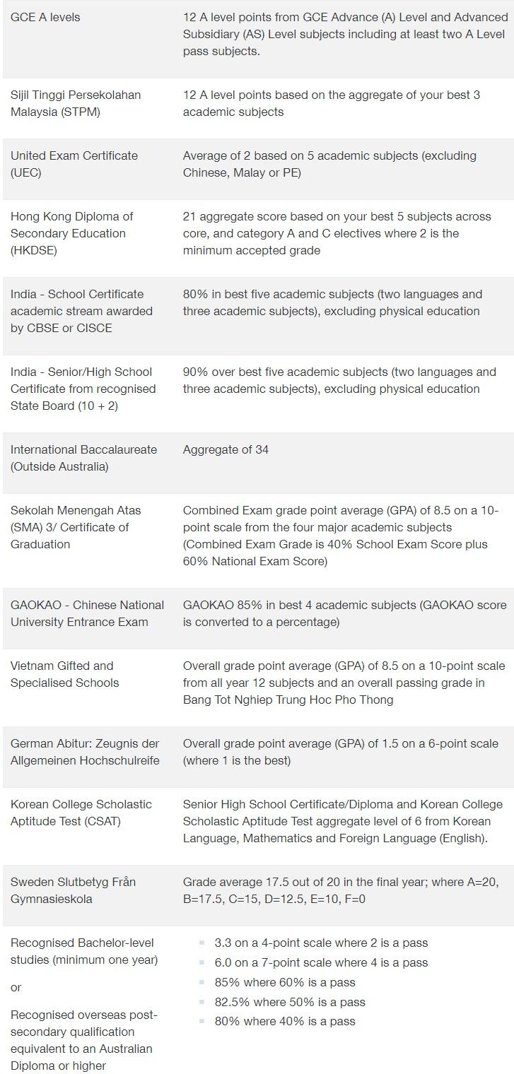 https://ishallwin.com/Content/ScholarshipImages/Queensland-University-of-Technology-2.jpg