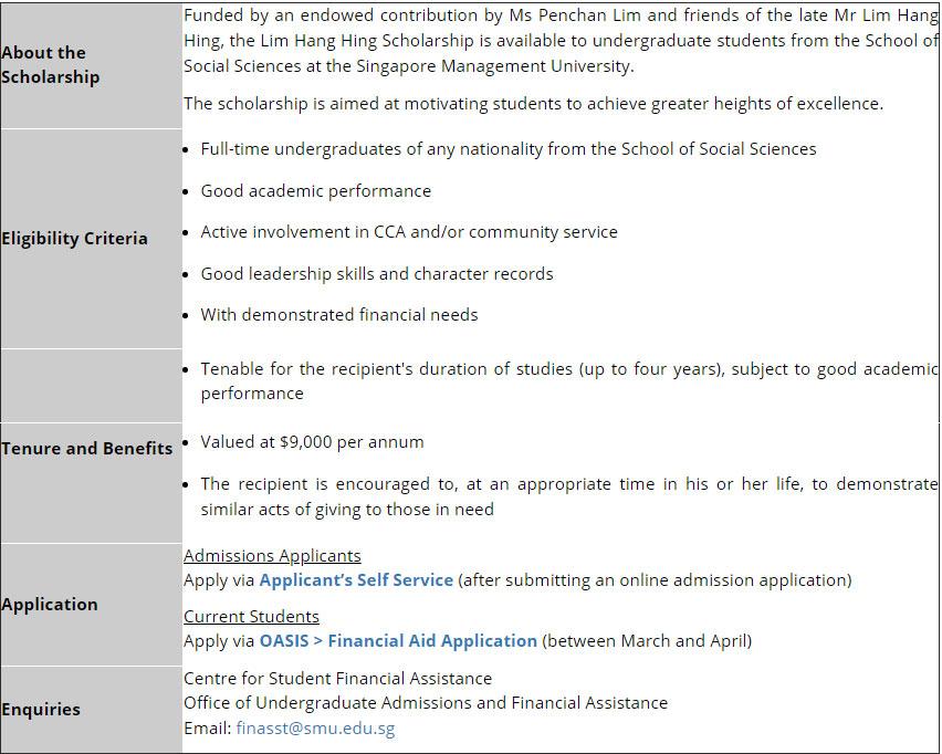 https://ishallwin.com/Content/ScholarshipImages/Singapore-Management-University-2.jpg