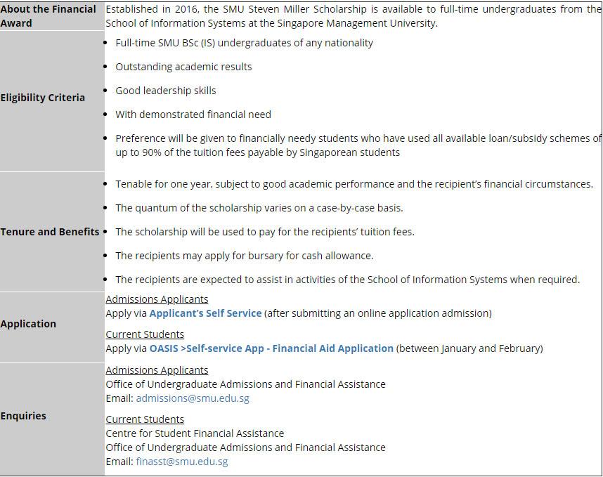 https://ishallwin.com/Content/ScholarshipImages/Singapore-Management-University-6.jpg